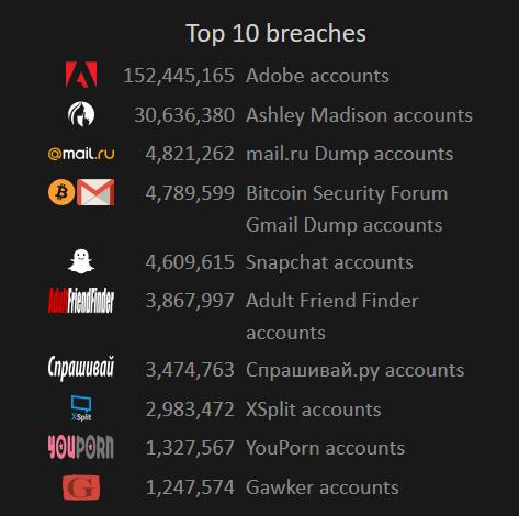 220-millions-de-comptes-pirates-vous-en-faites-partie